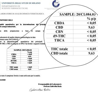 Analisi Olio Sensitiva da 15 ml con il 10% di CBD
